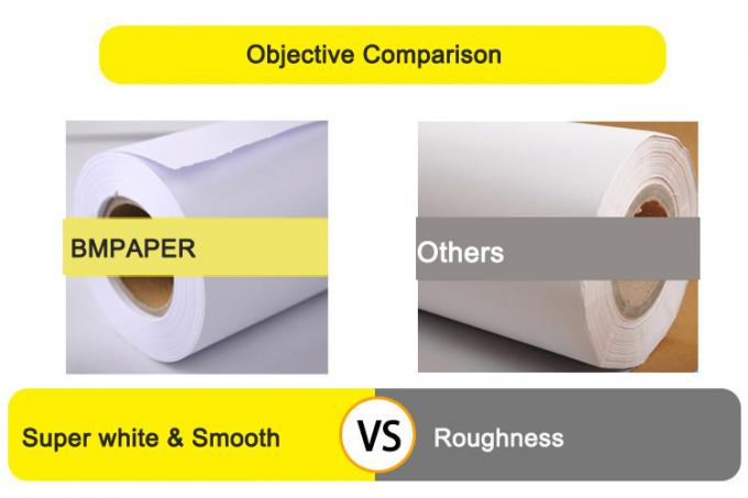 "24 "" 36 "" 48 "" 60 "" * 50m Plain CAD Drawing Paper Roll For Apparel Factory 80GSM"